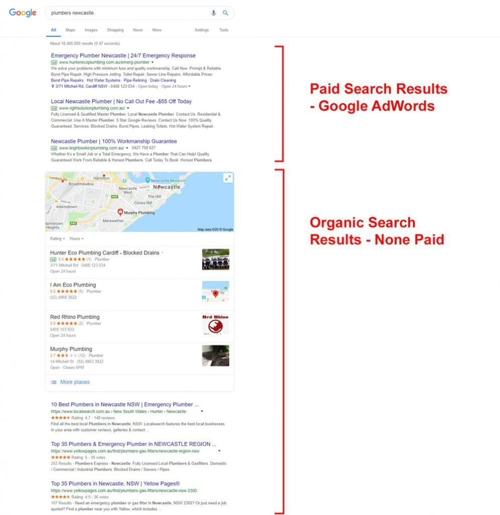 Whats the difference between SEO and PPC Google AdWords